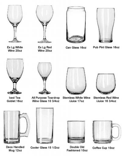 Glassware Samples